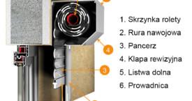 Roleta DK-RZS