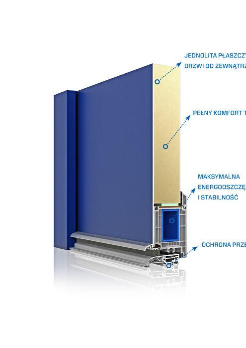 Drzwi PVC nakładkowe